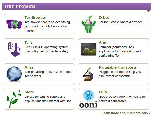 Tor Project Link