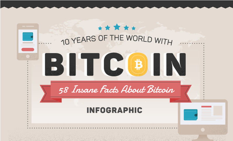 58 Insane Facts About Bitcoin - Infographic link